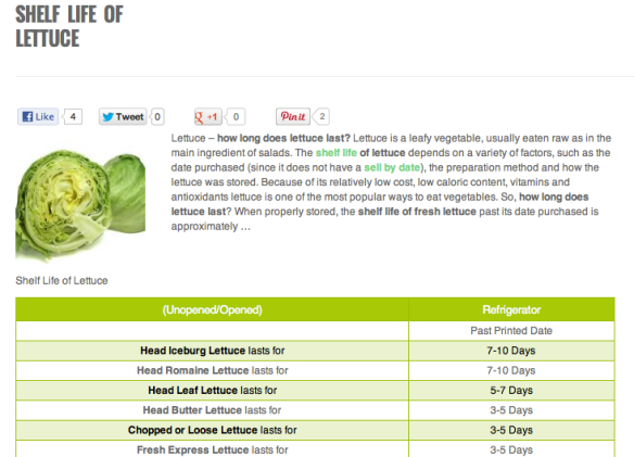 Screenshot from website showing shelf life of lettuce